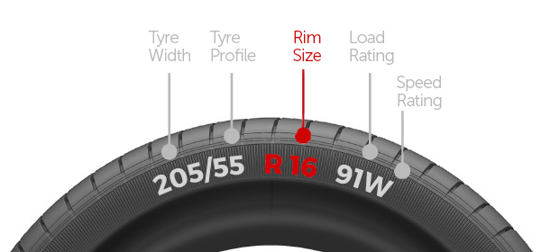 HOME_PAGE_TYRE_RIM_SIZE.jpeg